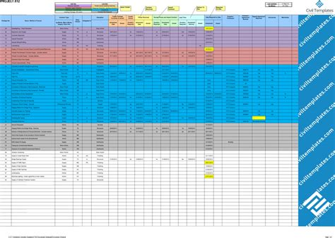purchasing schedule template procurement civil engineering templates