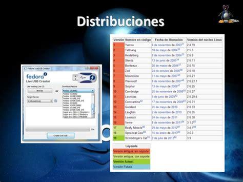 este sitio requiere msie 5 5 o netscape 6 optimizado para 800x600 linux fedora juan miguel figueroa