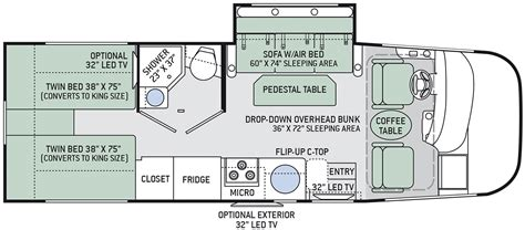 Thor Rv Floor Plans | thor axis floor plans thecarpets co