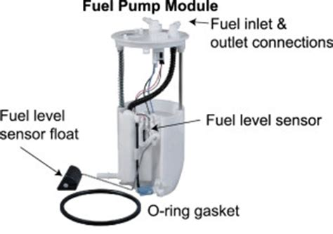 fuel filter replacement cost 2015 yukon change cost autos post
