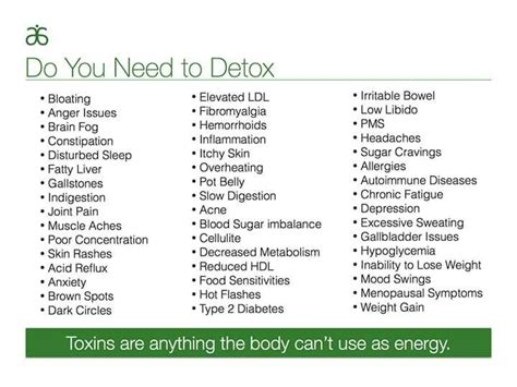 Healthy Living Detox Program by 17 Best Images About Arbonne 30 Days To Healthy Living On