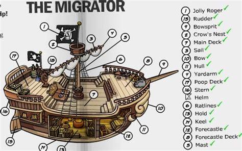 parts of a jolly boat ship parts names google search writing inspirations