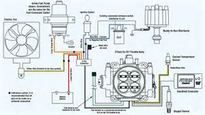 gm wiring diagram for throttle injection system wiring free printable wiring diagrams