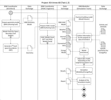 hvac design brief report beste hvac schema zeitgen 246 ssisch der schaltplan greigo com