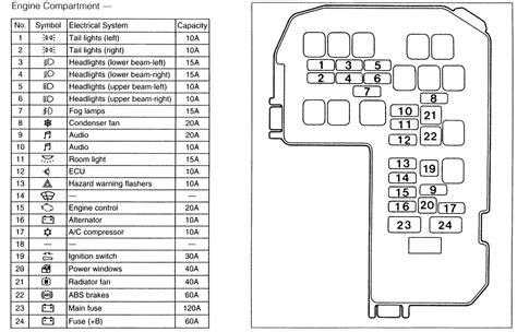 repair guides circuit protection flashers autozonecom
