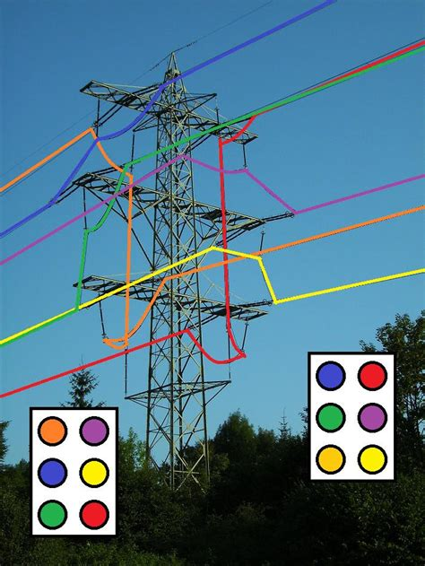 A Step Above high voltage how do transposition towers in transmission
