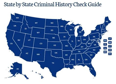 New Background Check New Americorps Background Check Guide Virginia Service