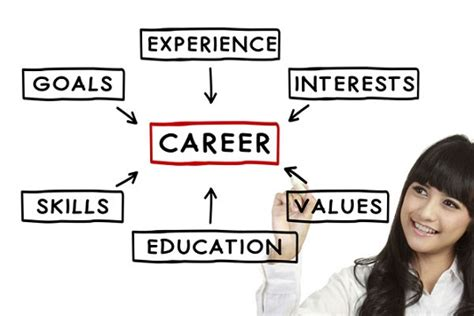 choosing a career path my club my