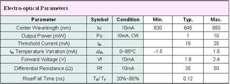 definition diode data sheet diode data sheet definition 28 images tc4512bp 07 datasheet pdf toshiba semiconductor