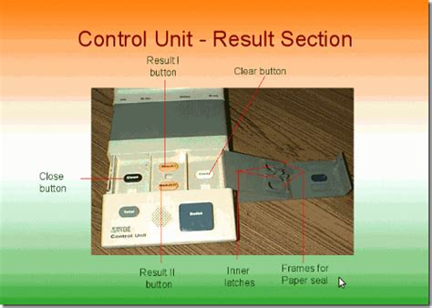 section 645 election how do we vote in india with electronic voting machine