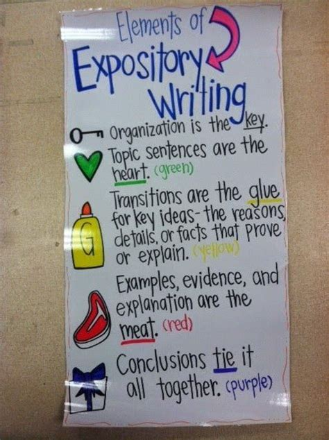 Winter Essay Informational Essay Th Grade Ela Anchor Charts Maganak Na Book Report N by 25 Best Ideas About Expository Writing On Expository Writing Prompts Writing