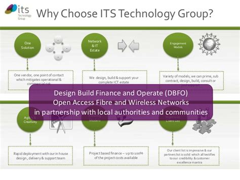 why choose design and build contract david cullen its technology