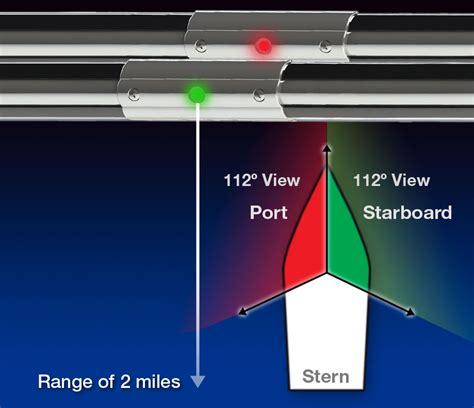 led boat navigation lights rub rail taco marine