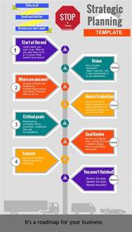 a template for strategic planning infographic