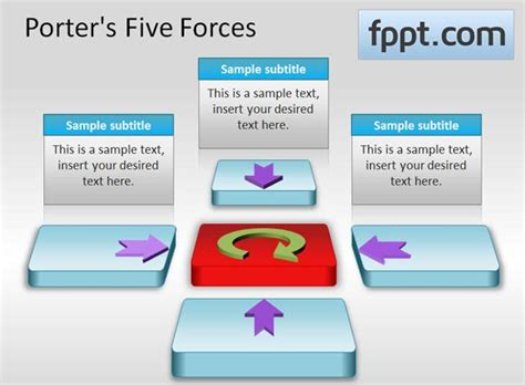 porter s five forces powerpoint template pictures to pin