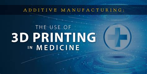 Concordia St Paul Mba Review by The Use Of 3d Printing In Medicine Csp