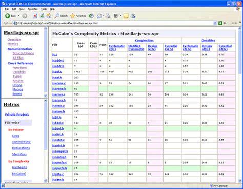 sitemap flowchart generator sitemap flowchart generator best free home design