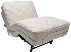 electropedic adjustable beds compare to craftmatic | party