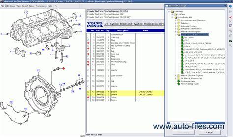 volvo penta  spare parts catalogs  electronic parts catalog epc