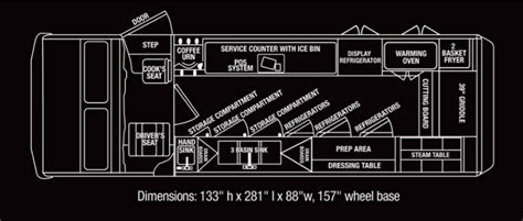 houston design center food truck food truck fabricator concession trailer builders