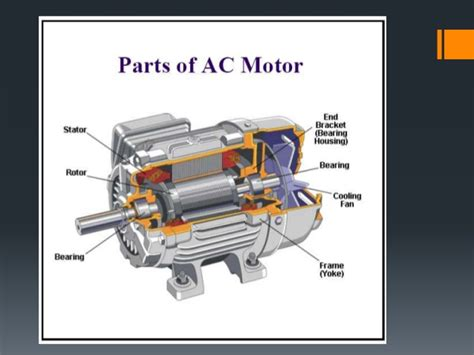 how a synchronous motor works presentation on induction motor