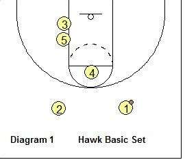volleyball swing offense pinterest the world s catalog of ideas