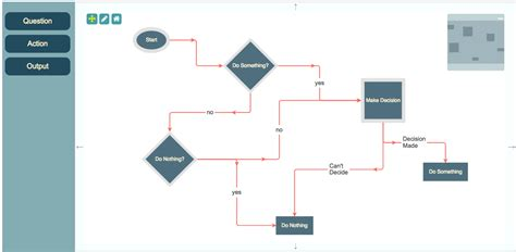 jsplumb layout jsplumb toolkit build flowcharts diagrams and