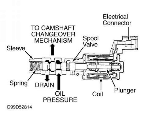 2009 toyota rav4 backup wiring diagram 2007 toyota