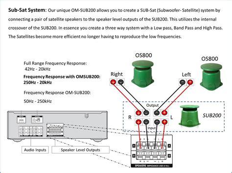 wiring outdoor speaker with volume outdoor free