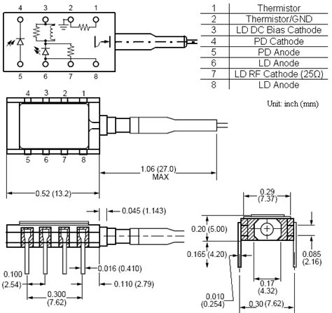 pin configuration of diode fiber coupled laser diode at 1550nm