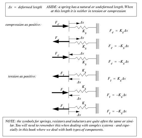 of equation jennarocca