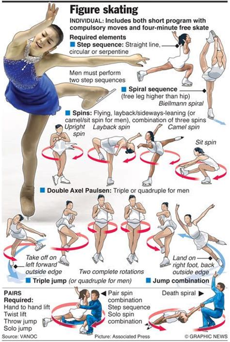 the importance of off ice jumps by figure skating coach 25 best ideas about figure skating on pinterest ice