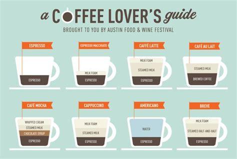 Reviews of The Best Espresso Machines for Home or Office   Super Espresso.com
