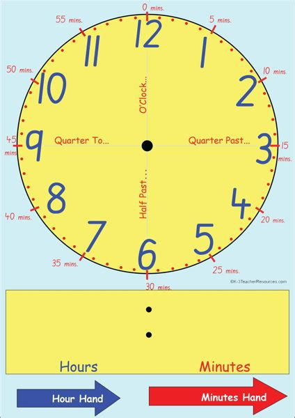 printable clock face template colour coded minutes