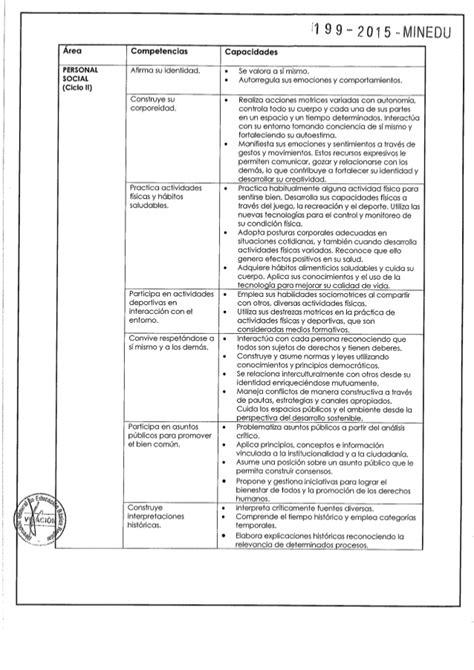 dcn 2015 minedu capacidades y competencias del area de arte r m n 186 199 2015 minedu 26 03 2015 modifican parcialmente