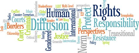 Human Rights Section Hr