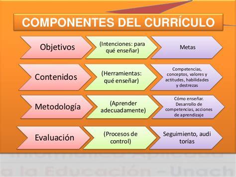 Modelos Curriculares Definicion Y Componentes Componentes Curriculo 8