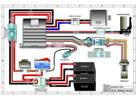 schema electrique scooter sym