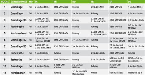 trainingsplan für zuhause zum abnehmen kostenlose trainingspl 228 ne f 252 r schnellen muskelaufbau