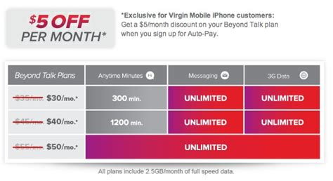 best data plan for iphone mobile usa to begin selling iphone 5 on june 28 mac rumors