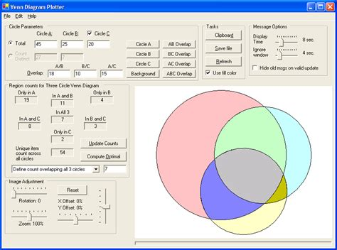 venn diagram software venn diagram plotter biological ms data and software