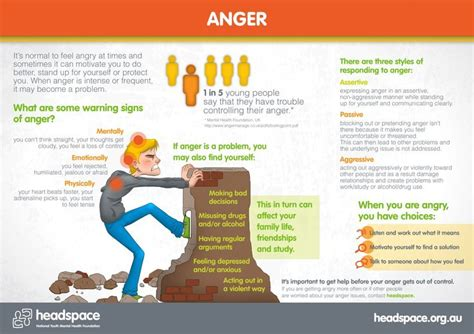 medication for mood swings and anger 17 best images about anger management on pinterest bobs daniel o connell and language