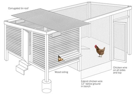 Digital Floor Plan by How To Build A Chicken Coop Modern Farmer