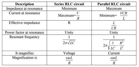 dynamic resistance in parallel resonance important questions and answers resonance and coupled circuits study material lecturing