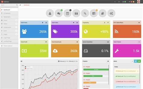 40 Premium Admin Dashboard Templates Designrfix Com Dashboard Design Template