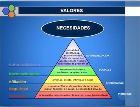 trascender los niveles de 8494484796 comportamiento individual los valores y las necesidades