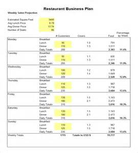 business plan template for poultry farming pdf business plan