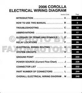 stunning 2001 toyota corolla wiring diagram pictures