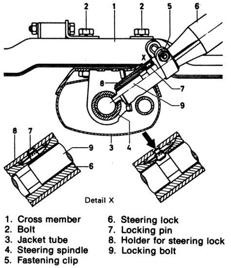 understanding mercedes wiring diagrams understanding