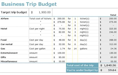 Business Trip Budget Travel Budget Worksheet Template